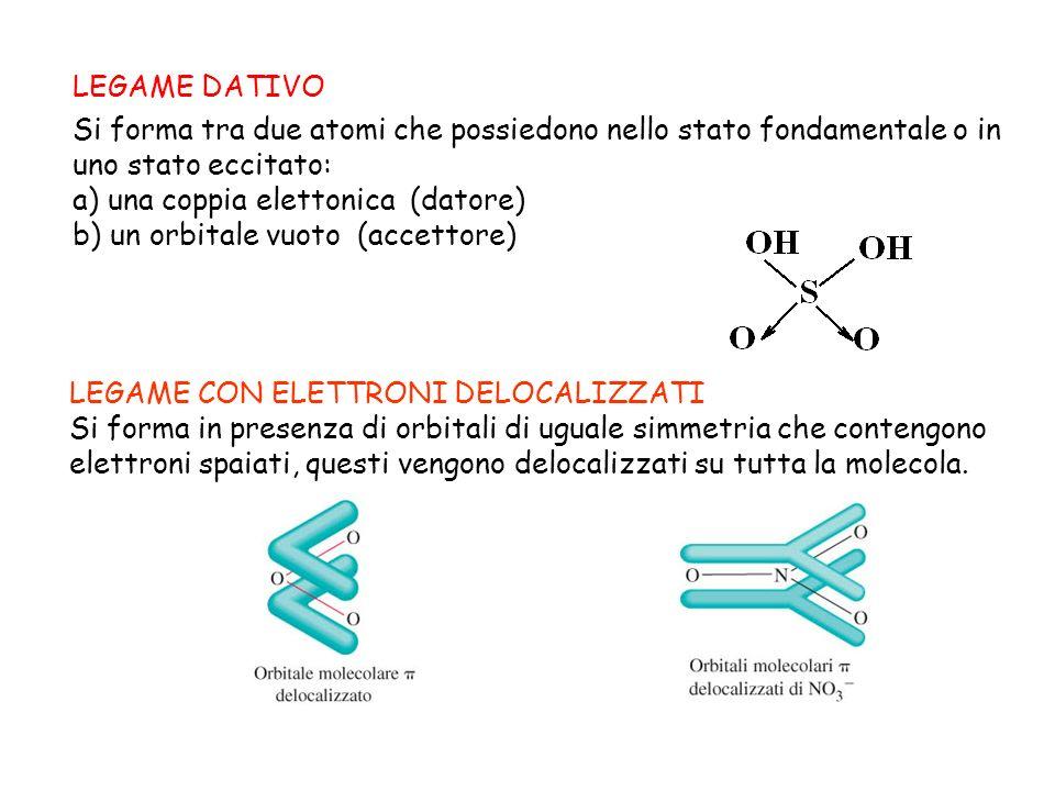 LEGAME DATIVO Si forma tra due atomi che possiedono nello stato fondamentale o in uno stato eccitato: