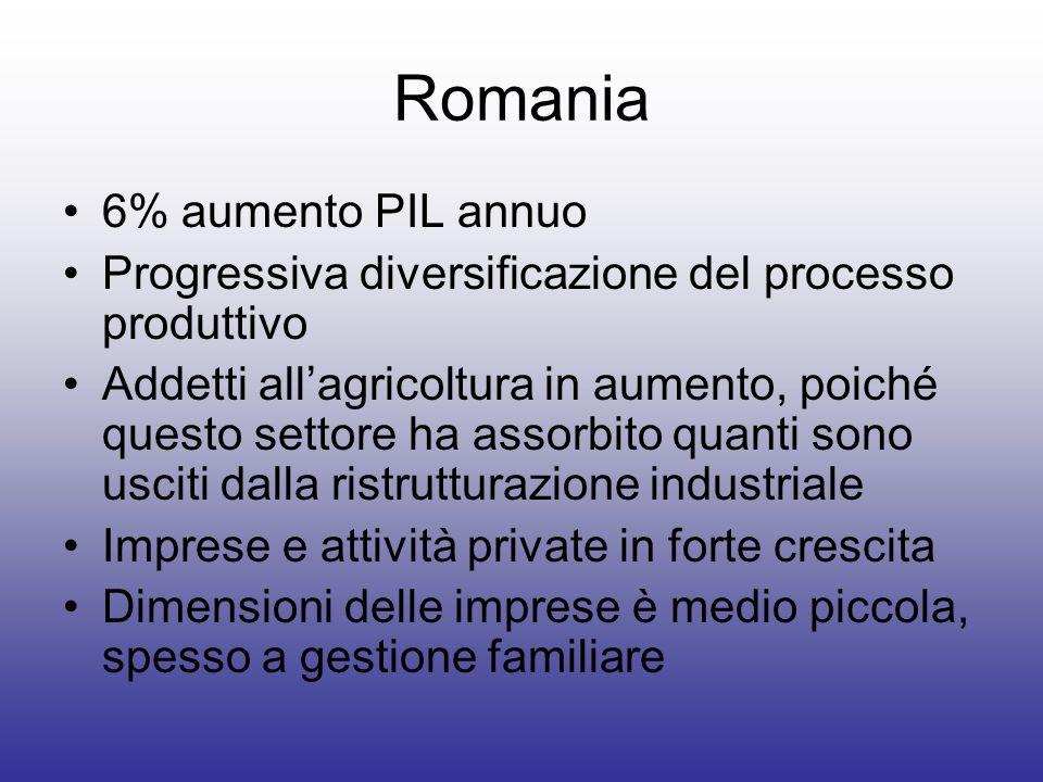 Romania 6% aumento PIL annuo
