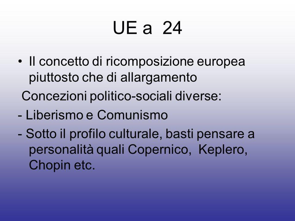 UE a 24 Il concetto di ricomposizione europea piuttosto che di allargamento. Concezioni politico-sociali diverse: