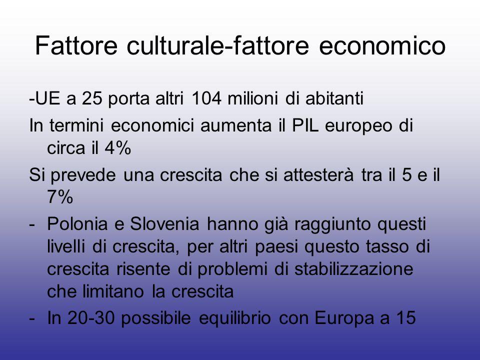 Fattore culturale-fattore economico