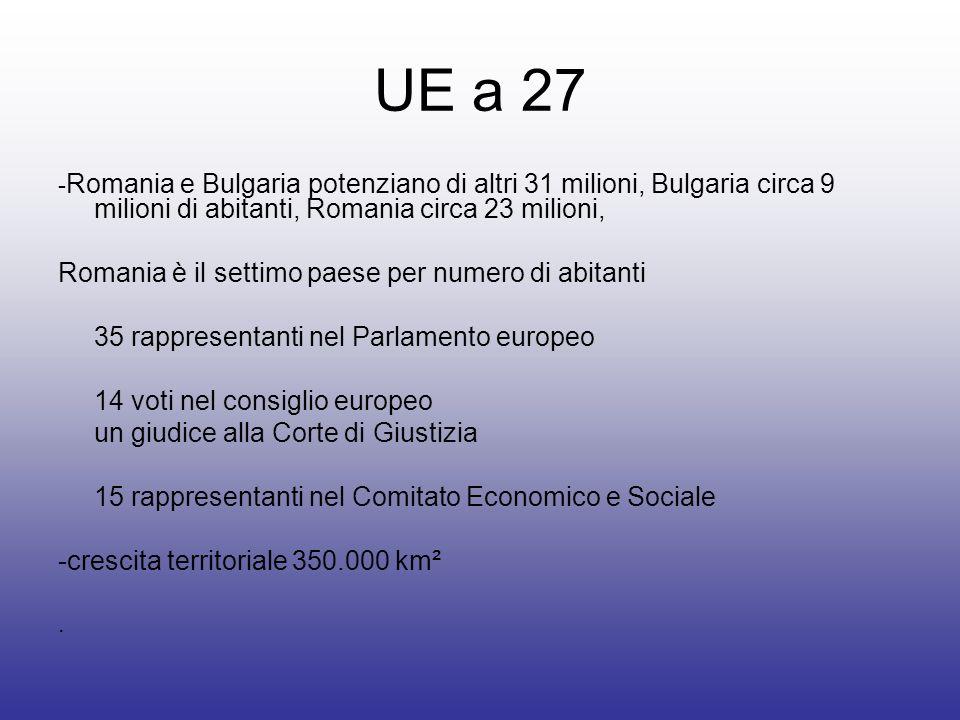 UE a 27 Romania è il settimo paese per numero di abitanti