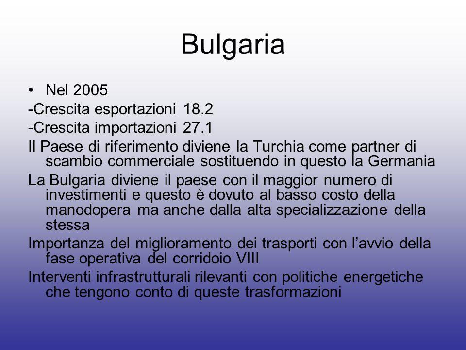 Bulgaria Nel 2005 -Crescita esportazioni 18.2