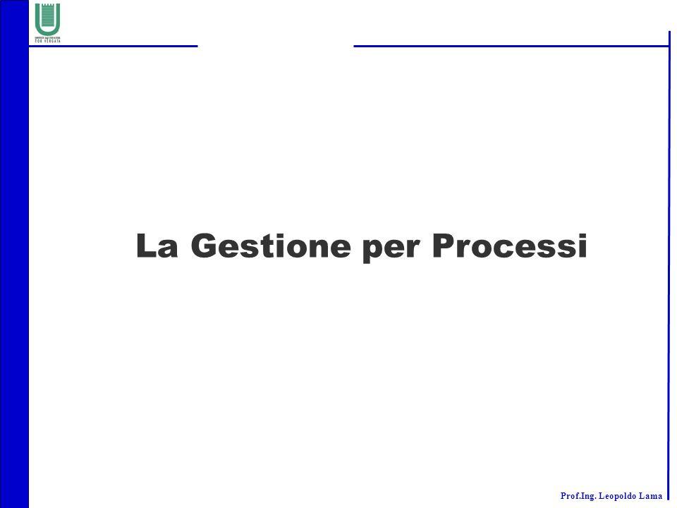 La Gestione per Processi