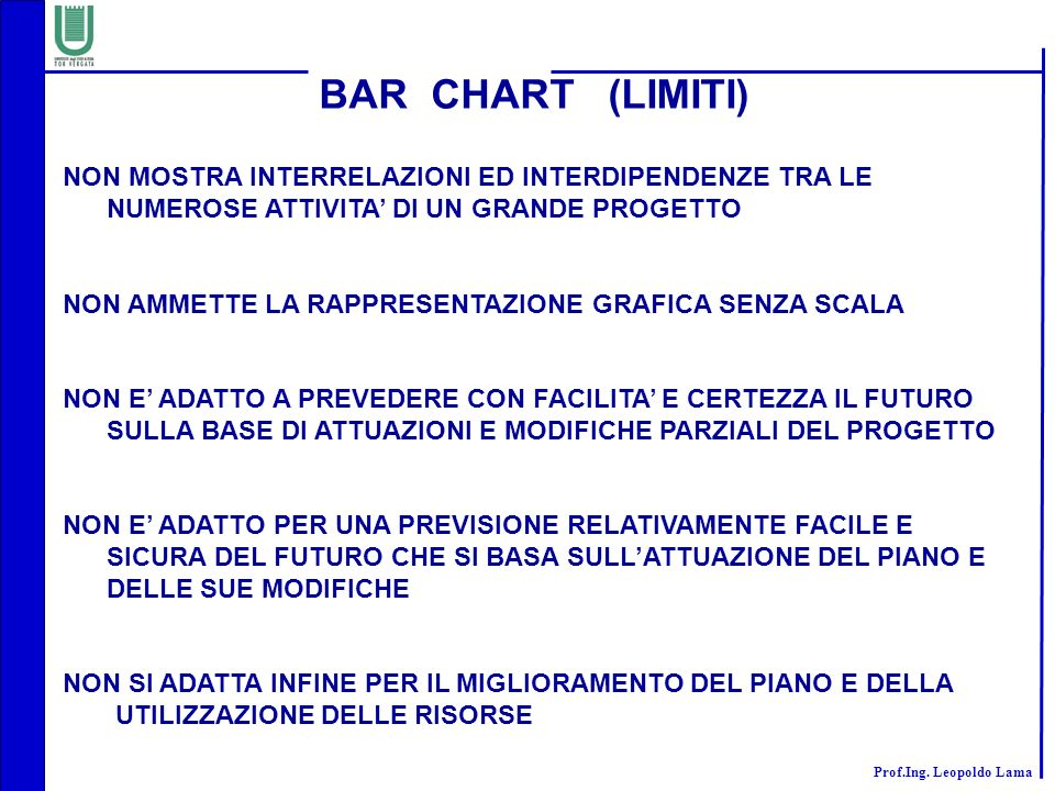 BAR CHART (LIMITI) NON MOSTRA INTERRELAZIONI ED INTERDIPENDENZE TRA LE