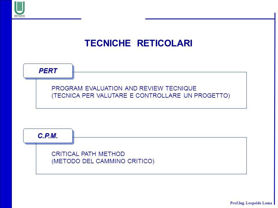 TECNICHE RETICOLARI PERT C.P.M. PROGRAM EVALUATION AND REVIEW TECNIQUE