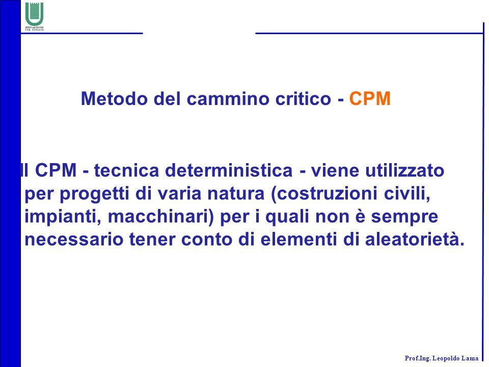 Metodo del cammino critico - CPM
