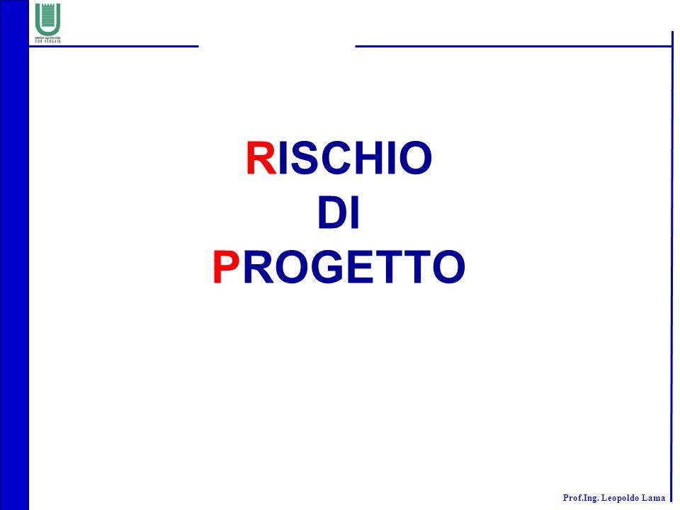 RISCHIO DI PROGETTO