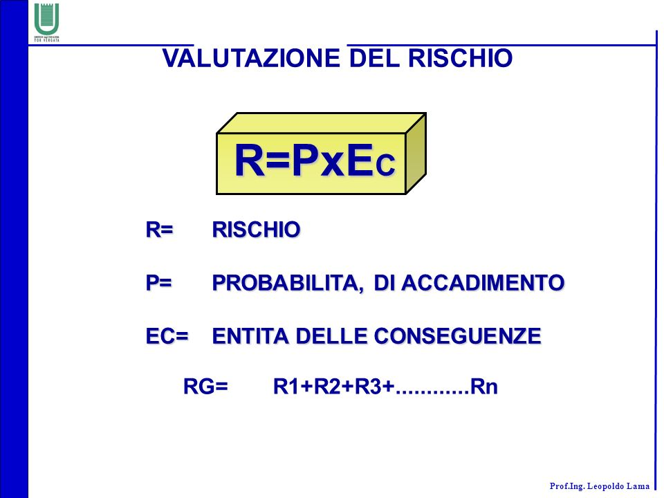 R=PxEC VALUTAZIONE DEL RISCHIO R= RISCHIO