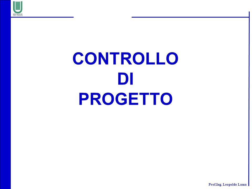 CONTROLLO DI PROGETTO