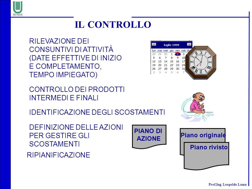 IL CONTROLLO RILEVAZIONE DEI CONSUNTIVI DI ATTIVITÀ (DATE EFFETTIVE DI INIZIO E COMPLETAMENTO, TEMPO IMPIEGATO)