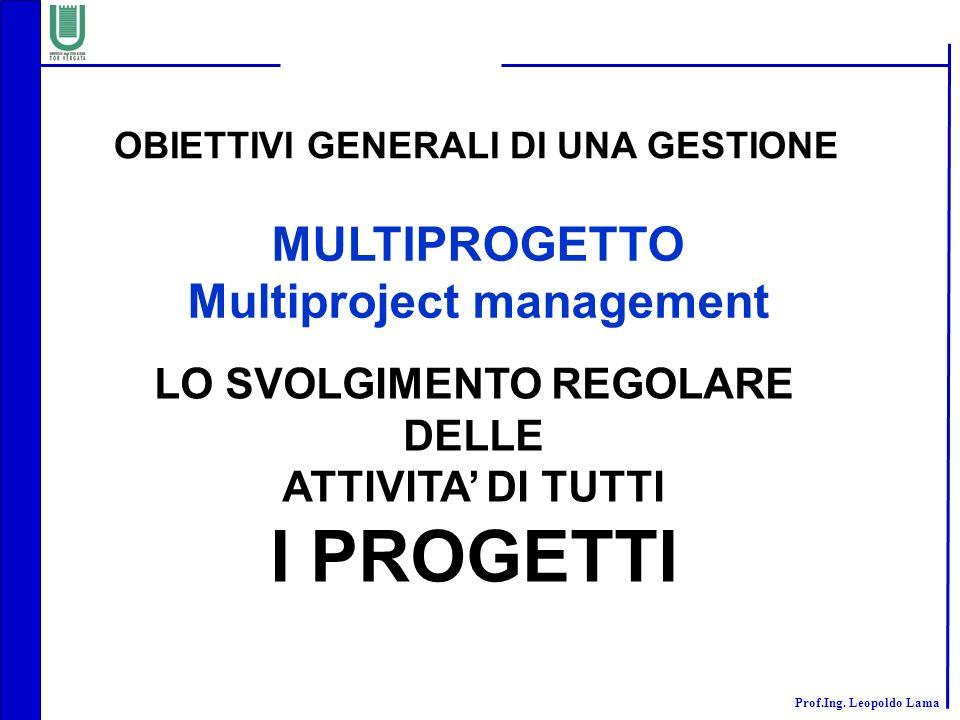 Multiproject management LO SVOLGIMENTO REGOLARE DELLE