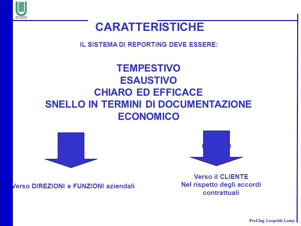 CARATTERISTICHE TEMPESTIVO ESAUSTIVO CHIARO ED EFFICACE