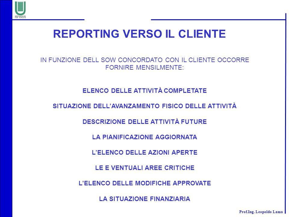 REPORTING VERSO IL CLIENTE