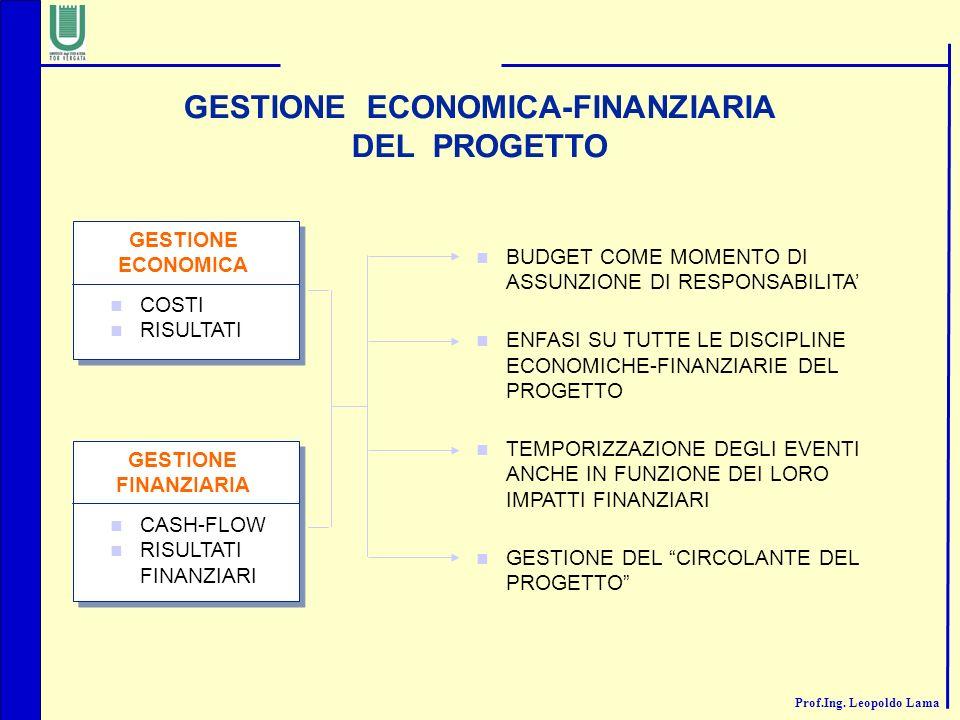 GESTIONE ECONOMICA-FINANZIARIA