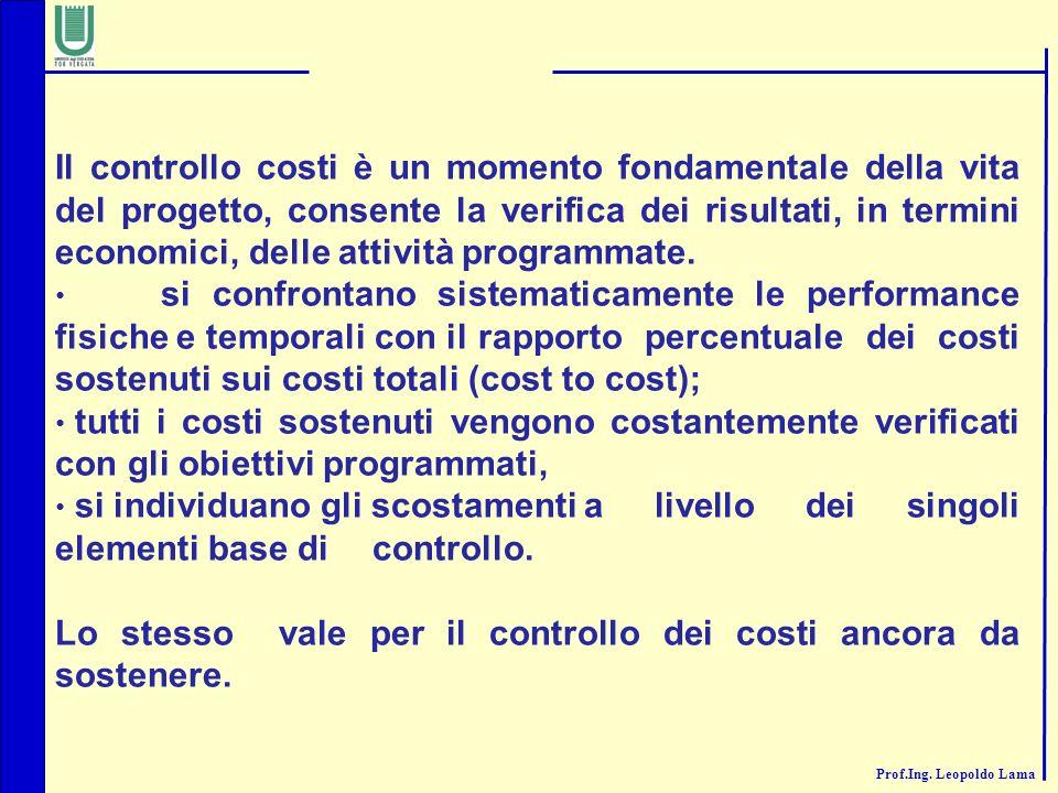 Il controllo costi è un momento fondamentale della vita del progetto, consente la verifica dei risultati, in termini economici, delle attività programmate.