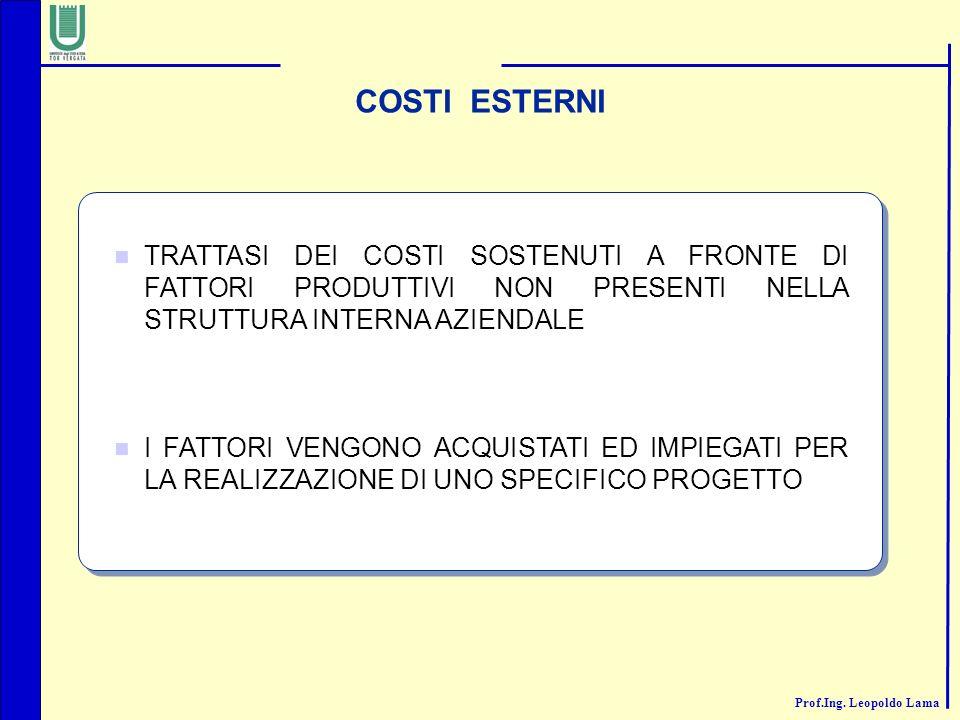 COSTI ESTERNI TRATTASI DEI COSTI SOSTENUTI A FRONTE DI FATTORI PRODUTTIVI NON PRESENTI NELLA STRUTTURA INTERNA AZIENDALE.