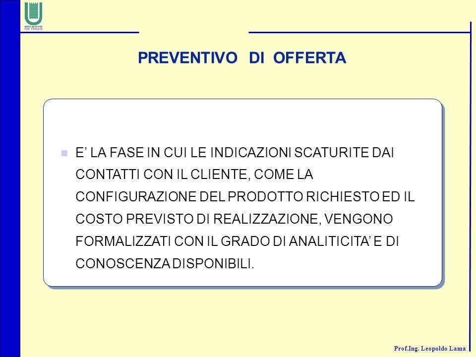 PREVENTIVO DI OFFERTA