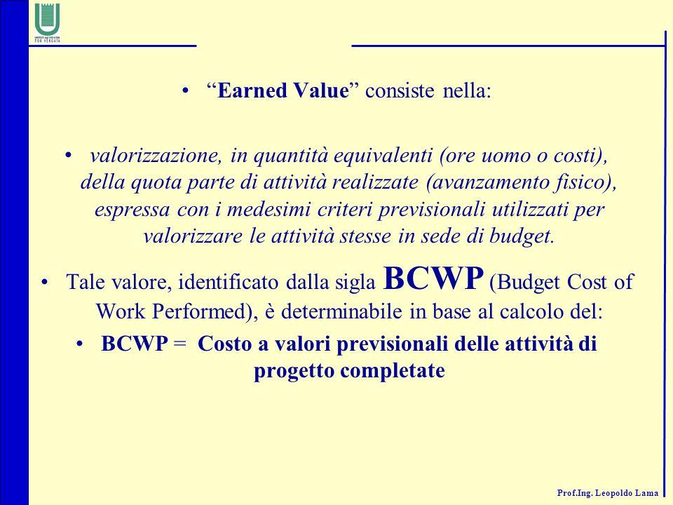 Earned Value consiste nella: