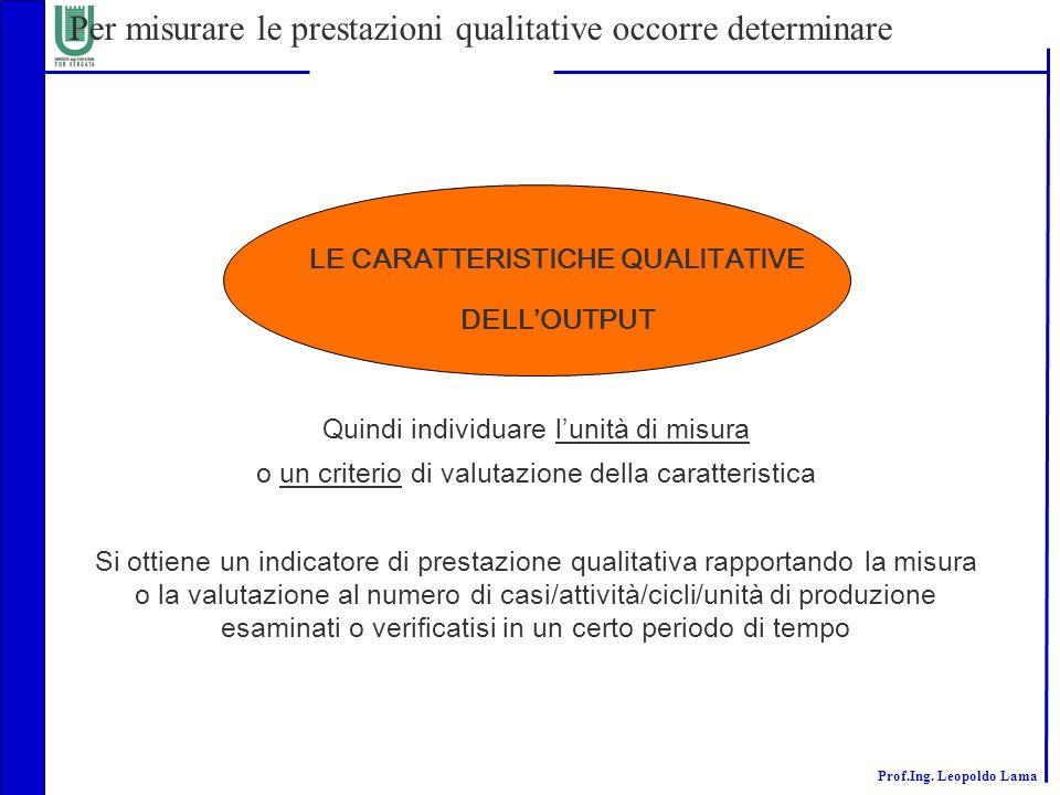Per misurare le prestazioni qualitative occorre determinare