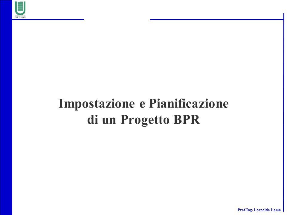 Impostazione e Pianificazione di un Progetto BPR