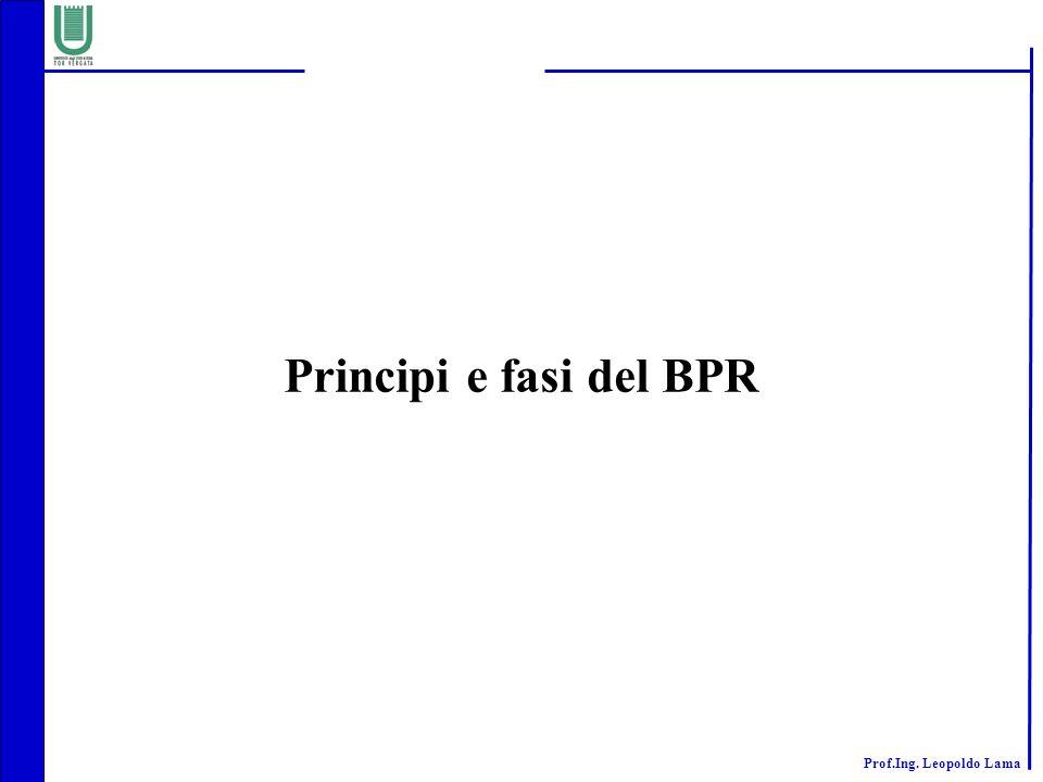 Sessione 1.2 Principi e fasi del BPR Principi e fasi del BPR