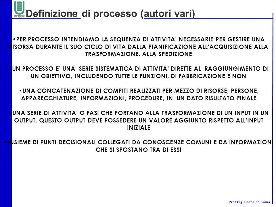 Definizione di processo (autori vari)