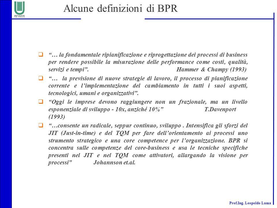Alcune definizioni di BPR