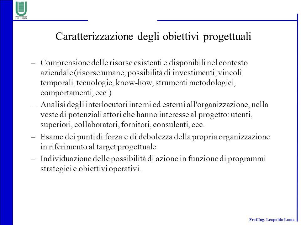 Caratterizzazione degli obiettivi progettuali