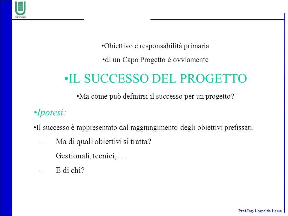 IL SUCCESSO DEL PROGETTO