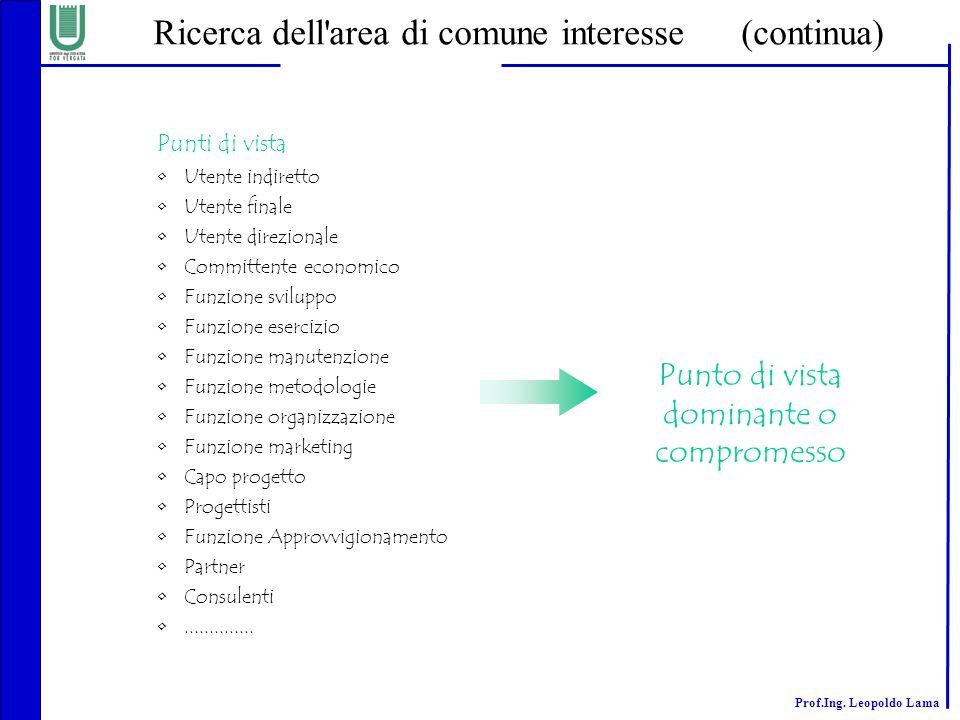 Ricerca dell area di comune interesse (continua)