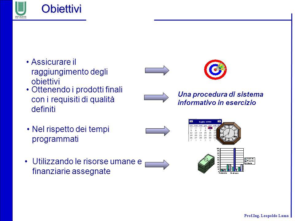 Obiettivi Assicurare il raggiungimento degli obiettivi