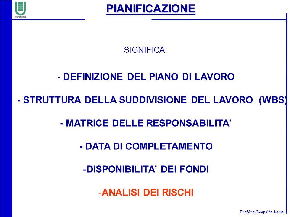 PIANIFICAZIONE - DEFINIZIONE DEL PIANO DI LAVORO
