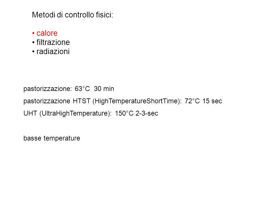Metodi di controllo fisici: calore filtrazione radiazioni