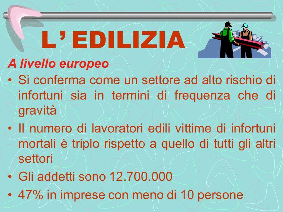 L ' EDILIZIA A livello europeo