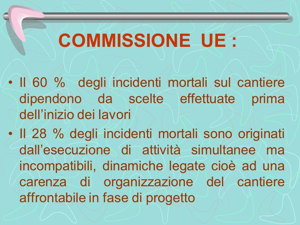 COMMISSIONE UE :Il 60 % degli incidenti mortali sul cantiere dipendono da scelte effettuate prima dell'inizio dei lavori.