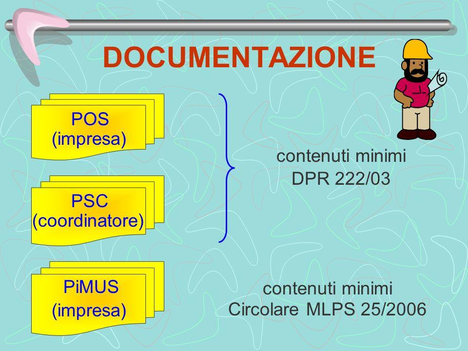 DOCUMENTAZIONE POS (impresa) contenuti minimi DPR 222/03 PSC