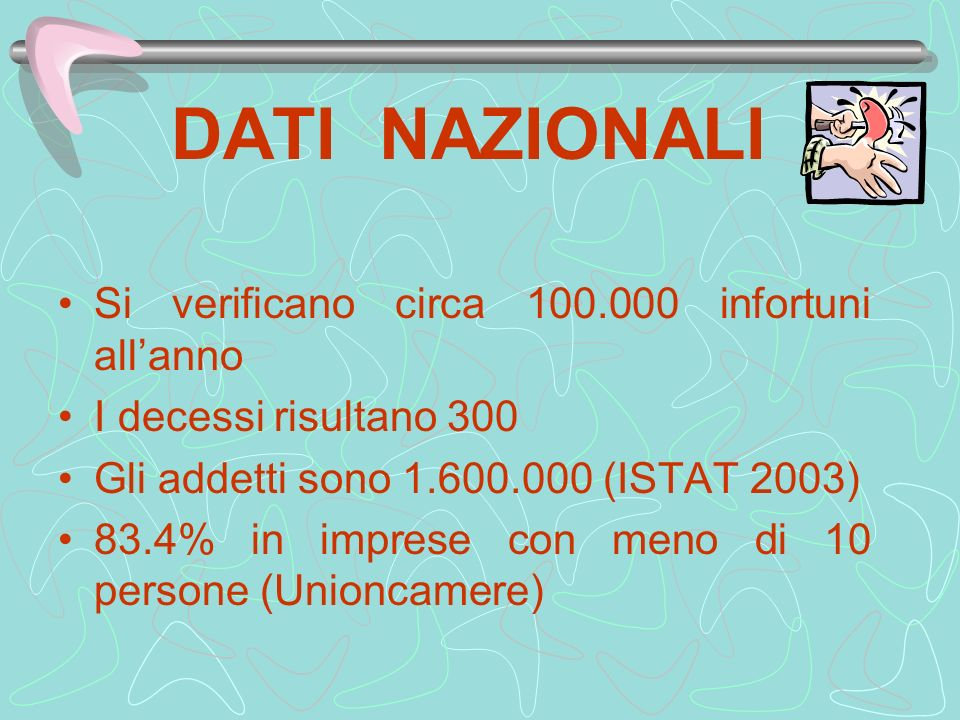 DATI NAZIONALI Si verificano circa infortuni all'anno