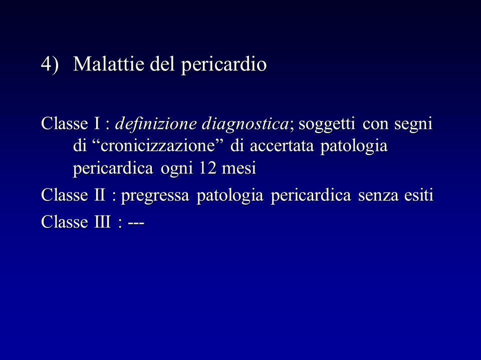 Malattie del pericardio