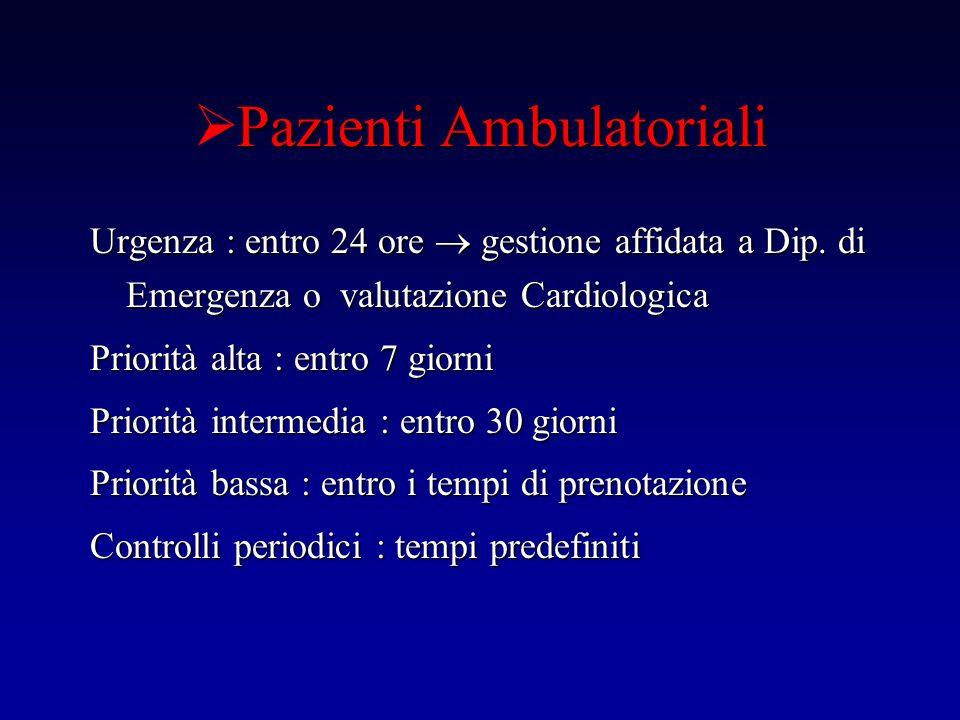 Pazienti Ambulatoriali