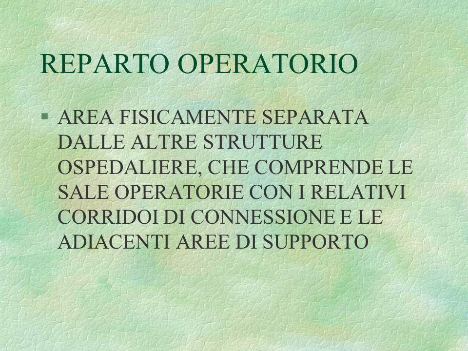 REPARTO OPERATORIO