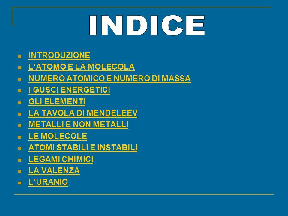 INDICE INTRODUZIONE L'ATOMO E LA MOLECOLA