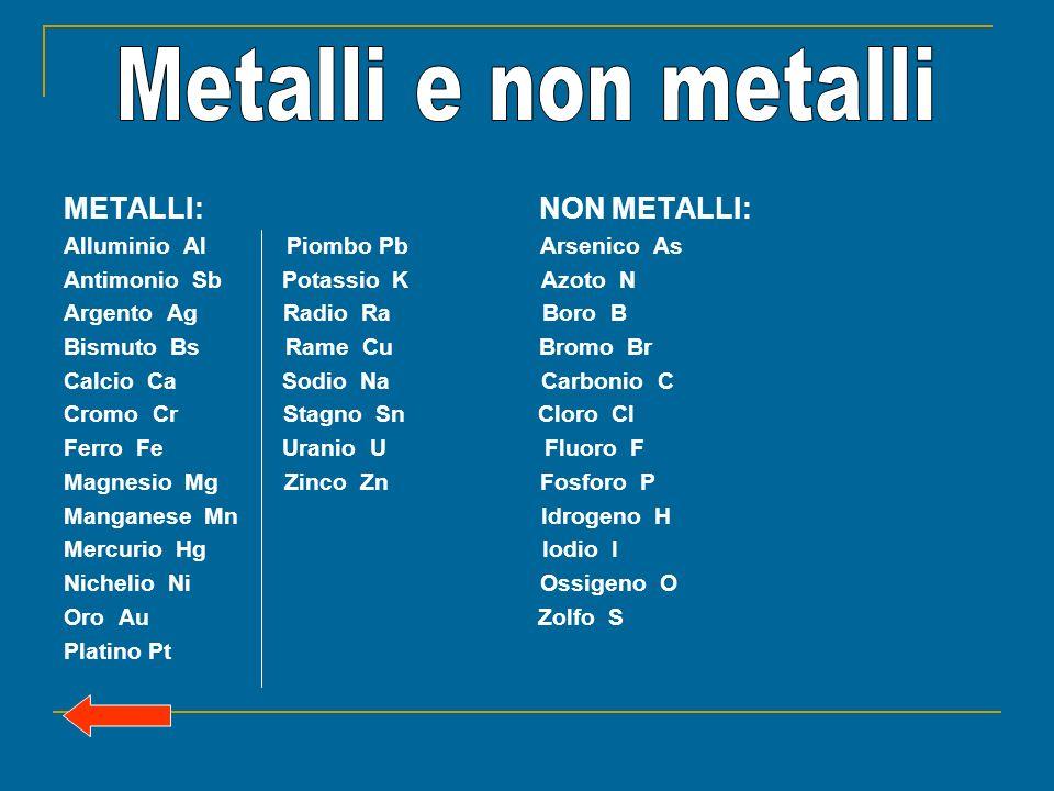 Metalli e non metalli METALLI: NON METALLI:
