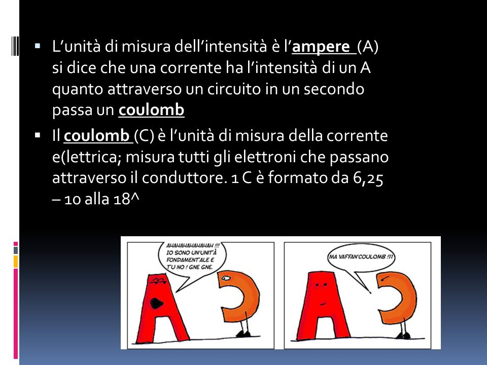 L'unità di misura dell'intensità è l'ampere (A) si dice che una corrente ha l'intensità di un A quanto attraverso un circuito in un secondo passa un coulomb