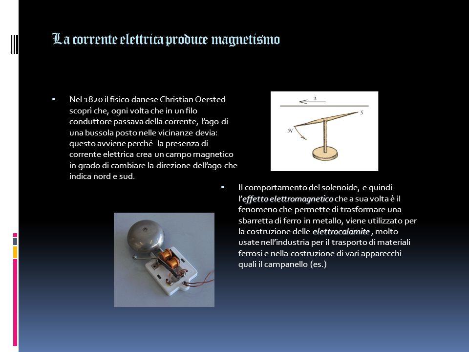 La corrente elettrica produce magnetismo