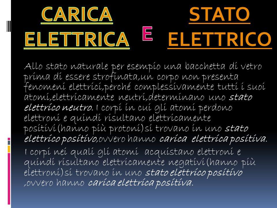 CARICA ELETTRICA STATO ELETTRICO E