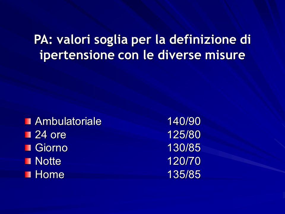 PA: valori soglia per la definizione di ipertensione con le diverse misure