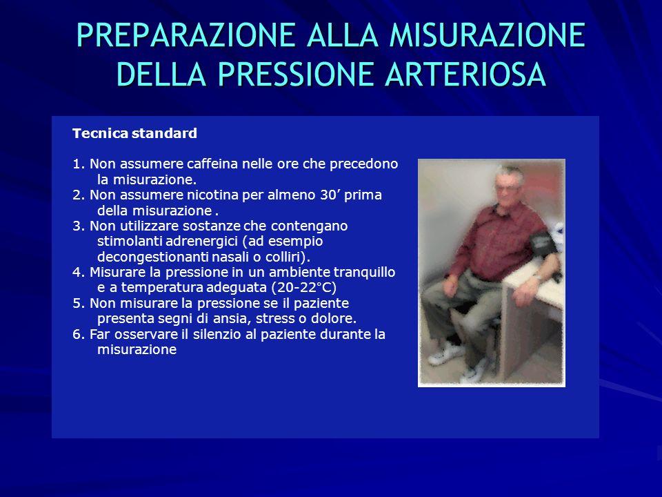 PREPARAZIONE ALLA MISURAZIONE DELLA PRESSIONE ARTERIOSA
