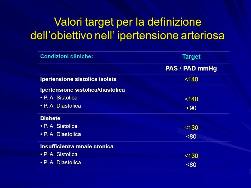 Valori target per la definizione dell'obiettivo nell' ipertensione arteriosa