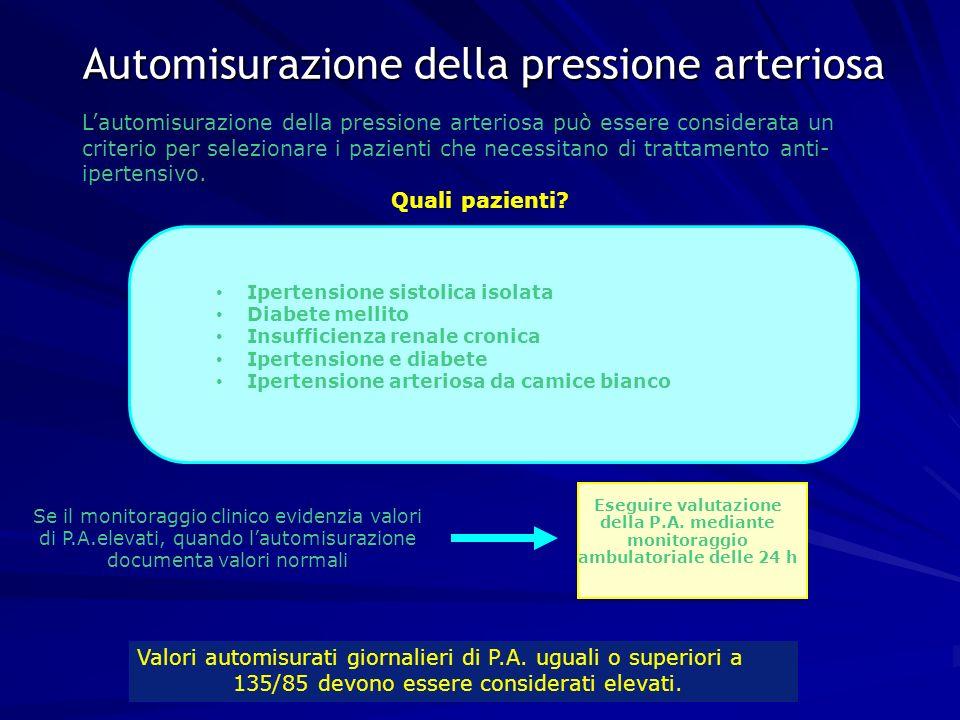 Automisurazione della pressione arteriosa