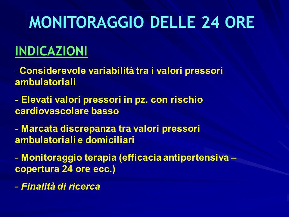 MONITORAGGIO DELLE 24 ORE